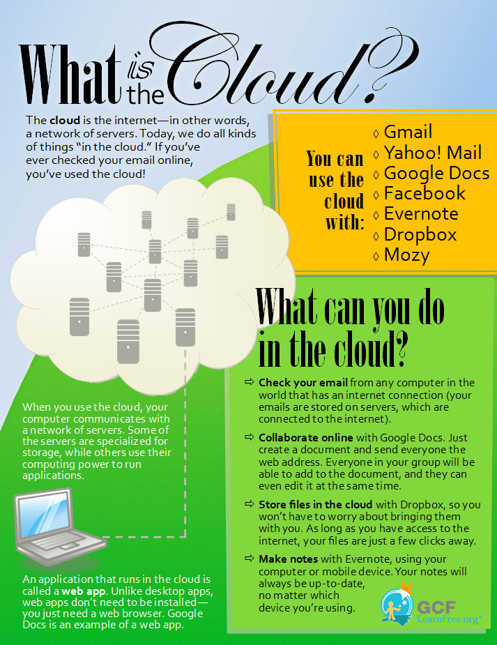 cloud_infographic.jpg